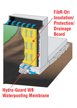 Hydra-Guard WB Foundation Waterproofing System